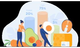 Infografica dieta keto equilibrata